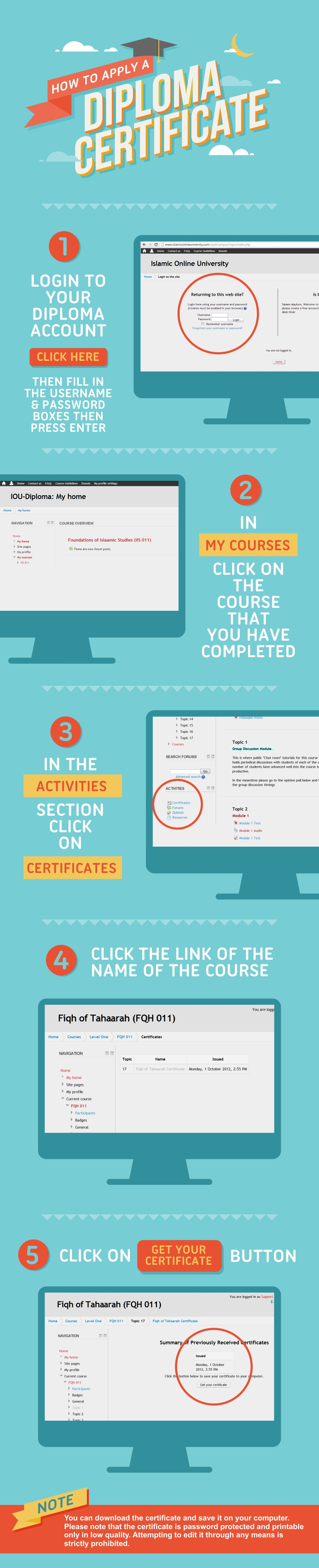 How to apply for certificate